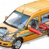 Схематичное размещение системы ГБО на автомобиле